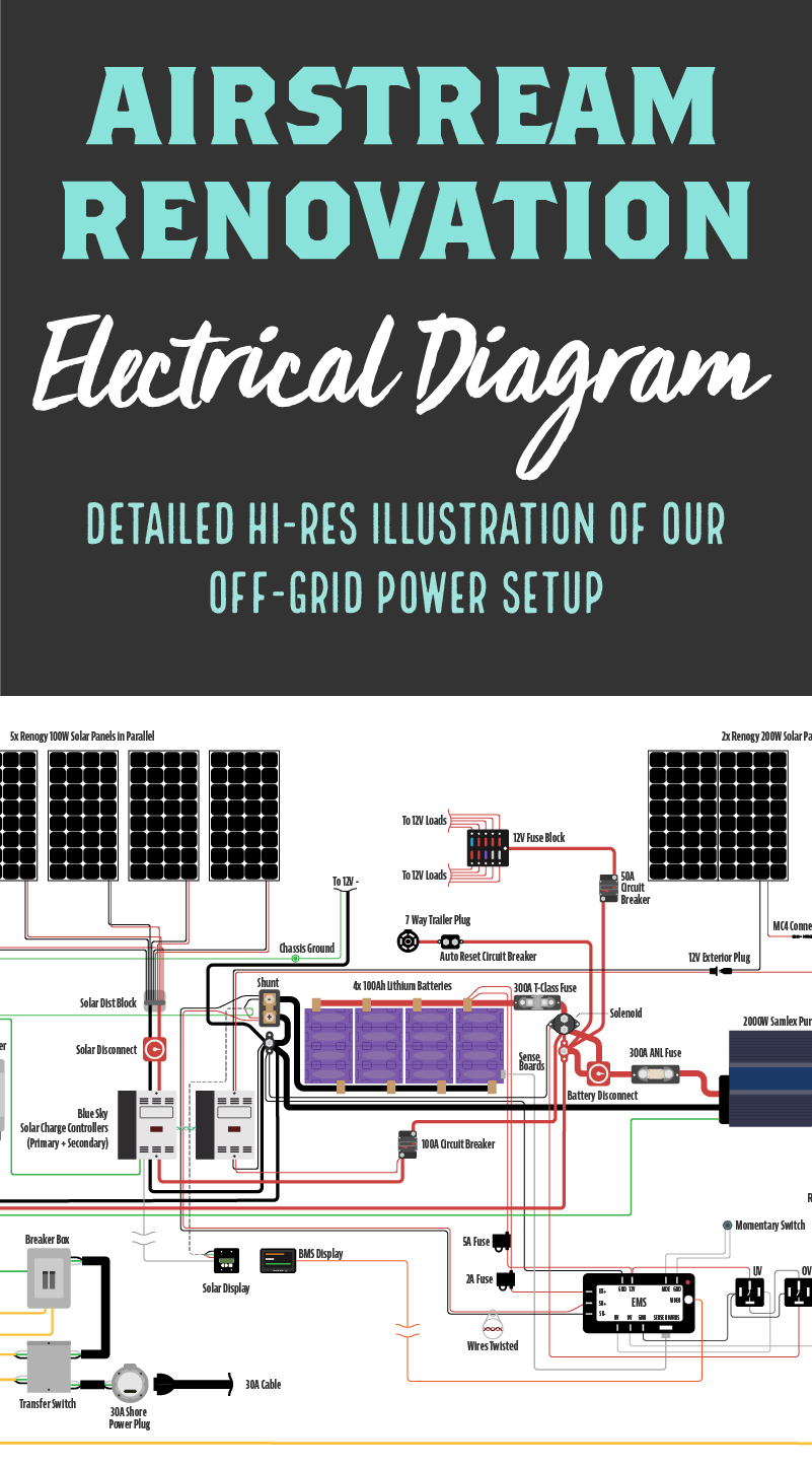 Airstream Renovation Electrical Diagram
