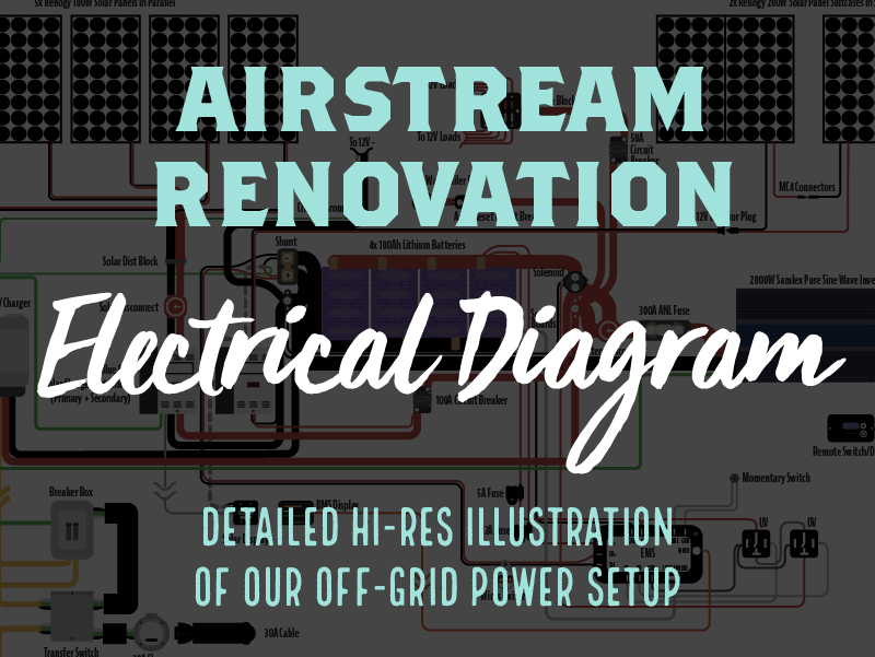 Airstream Renovation Electrical Diagram - Detailed High-res Illustration of our Off-Grid Power Setup