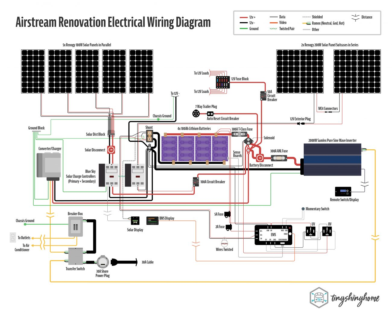 Off-Grid Airstream Renovation Electrical Wiring Diagram