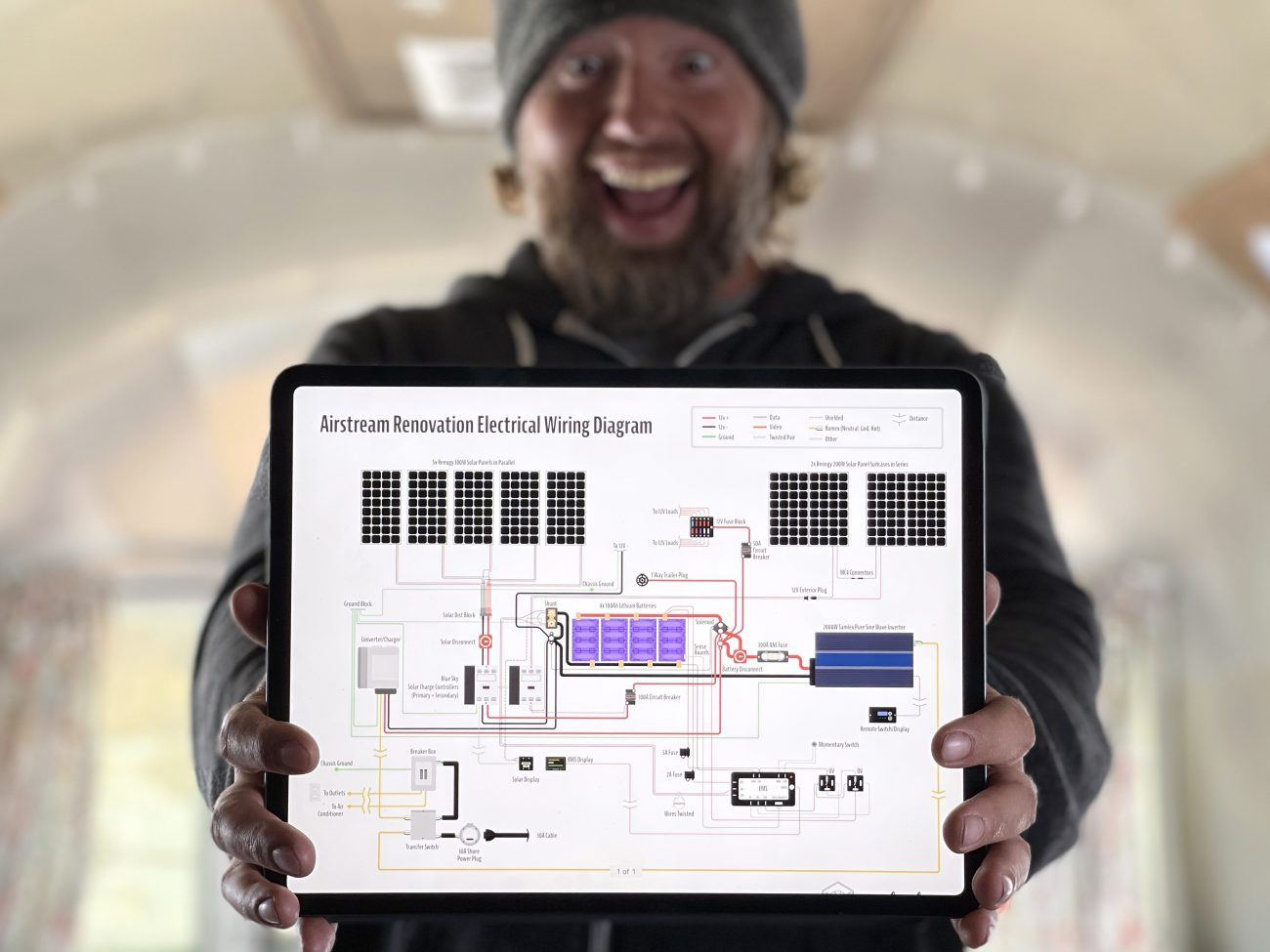 Man holding Airstream renovation electrical wiring diagram on an iPad